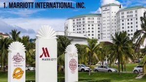 TOP 10 LEADING HOTEL GROUPS IN WORLD